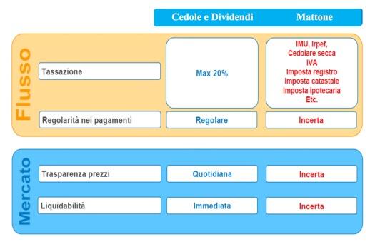 ced.div. vs matt